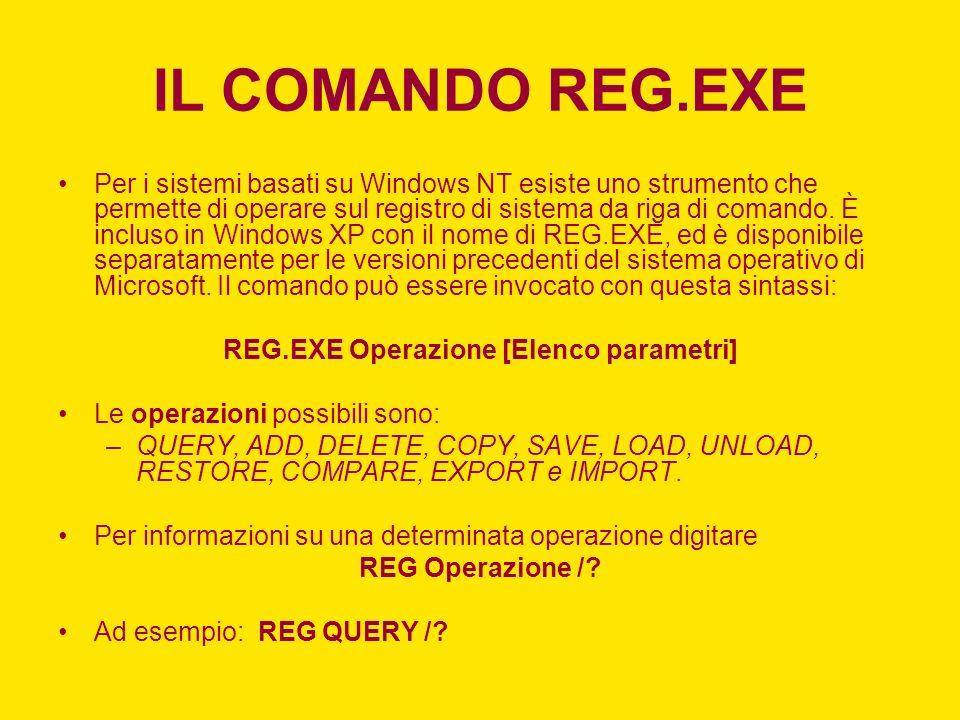 REG.EXE Operazione [Elenco parametri]